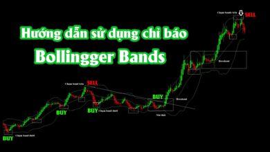bollingger-bands