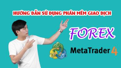 hướng-dẫn-sử-dụng-phần-mềm-giao-dịch-forex-mt4