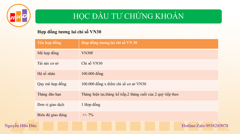 hop dong tuong lai vn30