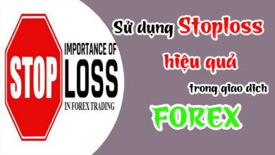 Photo of Sử dụng Stop Loss hiệu quả trong giao dịch Forex