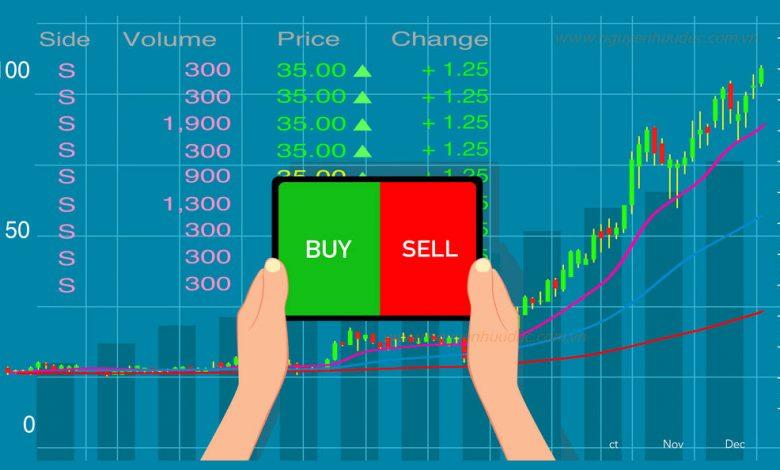 Photo of Các lệnh giao dịch Forex có được đưa trực tiếp ra thị trường (Bài 13)