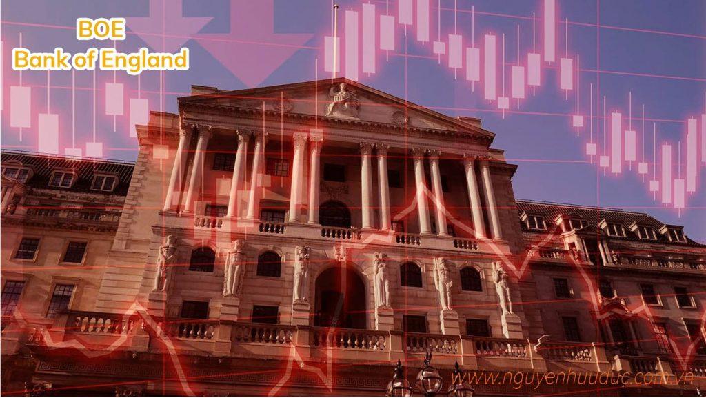Ngân hàng Anh - BoE