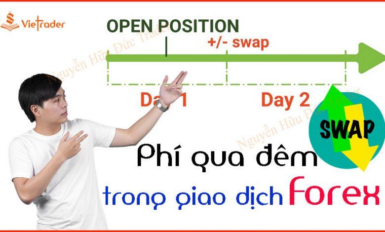 Phi-qua-dem-Swap