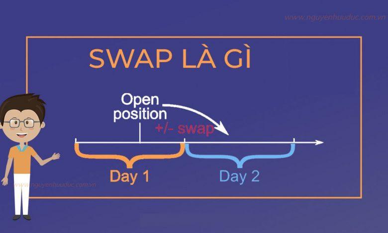 Phí qua đêm Swap là gì?