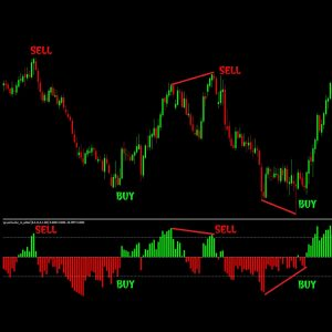 indicator rsi histogram