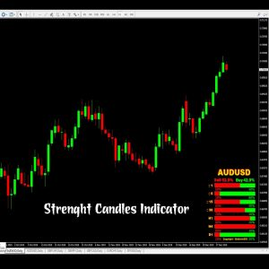Indicator Strenght Candles