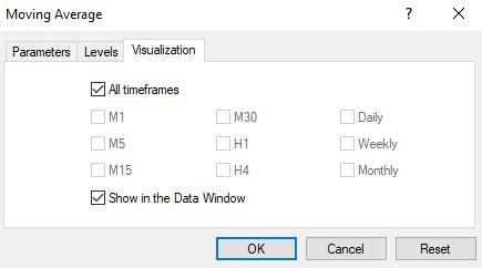 Hướng dẫn chỉnh sửa Indicator trên MT4 (3)