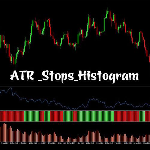 Chỉ báo ATR - Indicator ATR Histogram