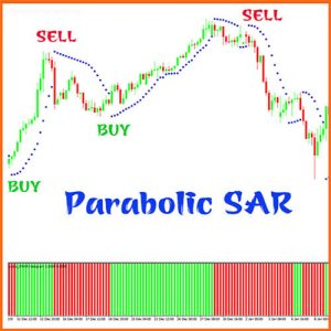 indicator-psar-histogram
