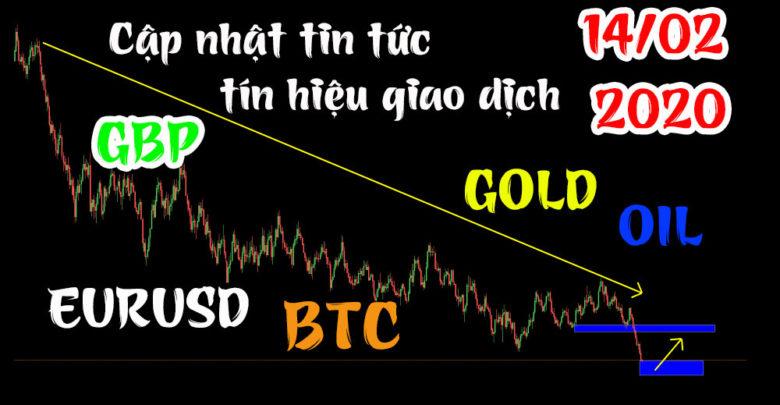 Photo of Cập nhật tin tức – Tín hiệu giao dịch đẹp Forex, Bitcoin, Gold 14/02/2020