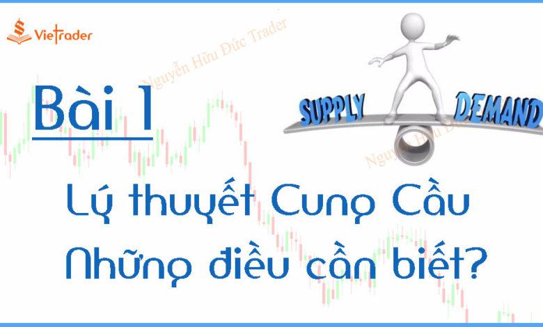 Ly-thuyet-cung-cau-Supply-Demand