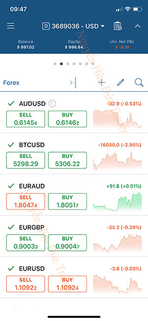 cTrader Interface