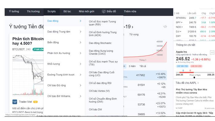 Giới thiệu giao diện TradingView (1)