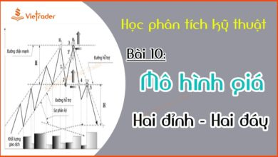 Photo of Mô hình hai đỉnh hai đáy – Double Top & Double Bottom (Bài 10)