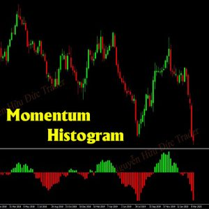 momentum-histogram-4