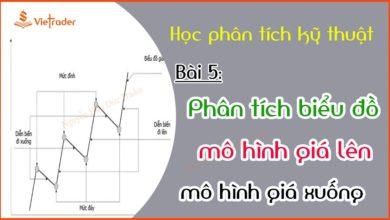 Photo of Phân tích biểu đồ giá, mô hình giá lên và mô hình giá xuống (Bài 5)