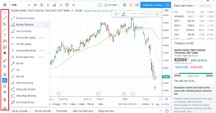 Hướng dẫn sử dụng TradingView (5)
