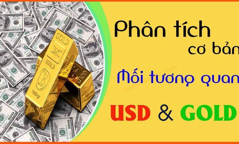 Photo of Đồng USD và giá Vàng (GOLD) có mối quan hệ như thế nào?