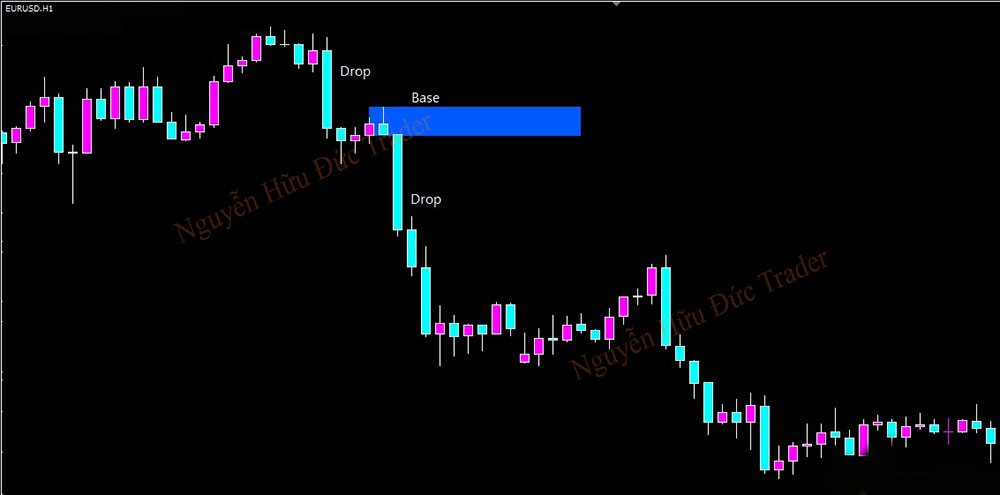 Trading-with-Supply-and-Demand-zones-2