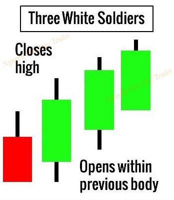 Mô hình nến 3 người lính trắng