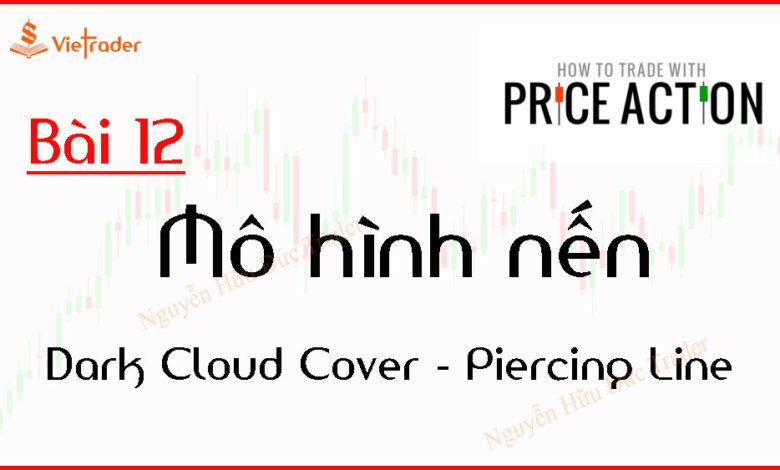 Mo-hinh-nen-Dark-Cloud-Cover-va-Piercing-Line-Price-Action