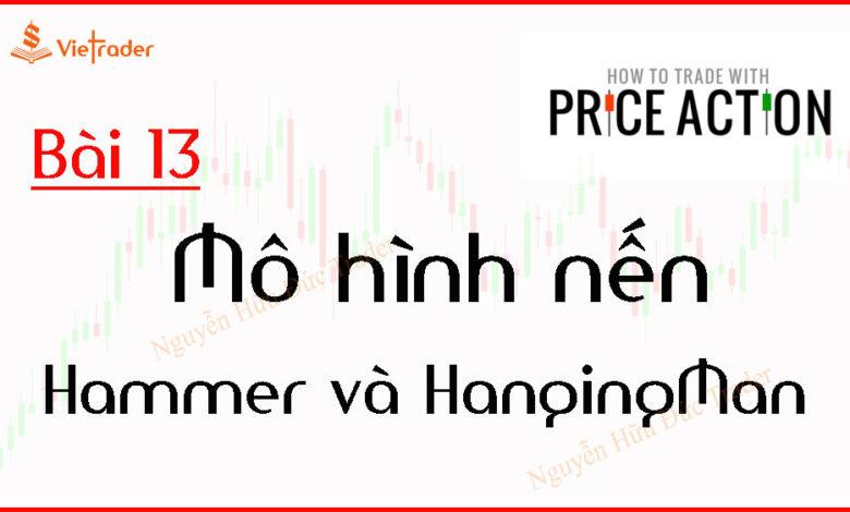 Mo-hinh-nen-Hammer-và-HangingMan-Price-Action