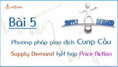 Photo of Phương pháp giao dịch cung cầu (Supply Demand) kết hợp Price Action (Bài 5)