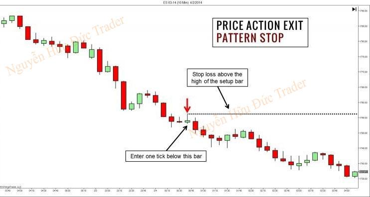 Thiết lập giao dịch trên biểu đồ
