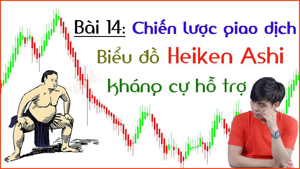 Photo of Chiến lược giao dịch Heiken Ashi tại Vùng hỗ trợ kháng cự (Bài 14)