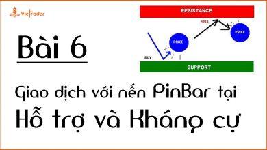 Photo of Phương pháp giao dịch với nến Pin bar tại mức hỗ trợ và kháng cự (Bài 6)
