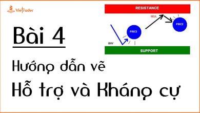 Photo of Hướng dẫn vẽ đường hỗ trợ và kháng cự chi tiết (Support and Resistance Levels) (Bài 4)