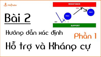 Photo of Hướng dẫn xác định đường hỗ trợ và kháng cự (Support and Resistance Levels) – Phần 1 (Bài 2)