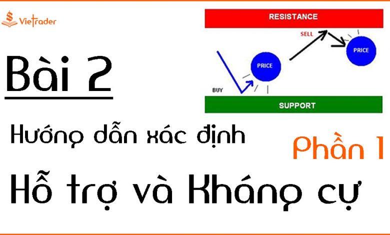 Huong-dan-xac-dinh-Ho-tro-Khang-cu