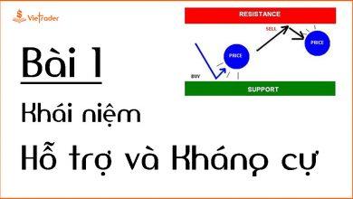 Photo of Khái niệm hỗ trợ kháng cự (Support Resistance) – Những điều cần biết về hỗ trợ kháng cự (Bài 1)