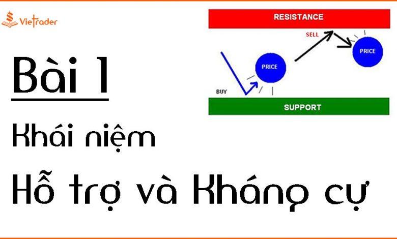 Khai-niem-Ho-tro-Khang-cu