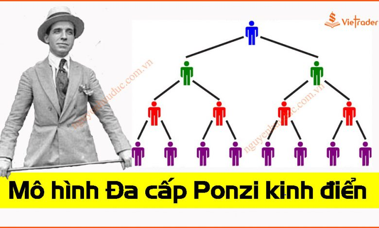 Photo of Mô hình Ponzi là gì? Những điều cần biết về mô hình Đa cấp này?