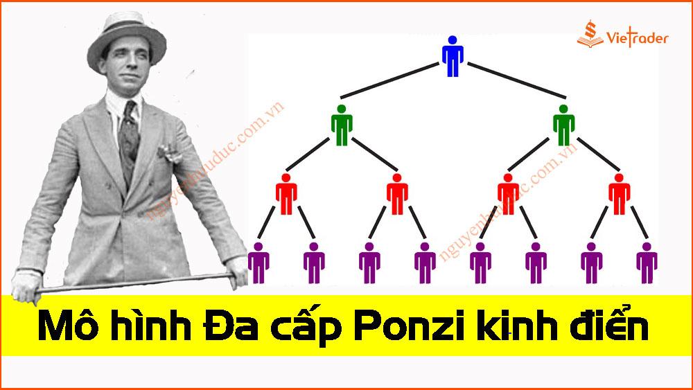 Photo of Mô hình Ponzi là gì? Đặc điểm nhận dạng mô hình đa cấp này?