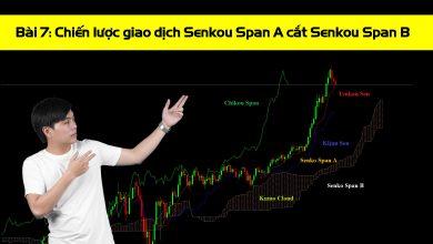 Photo of Chiến lược giao dịch Ichimoku – Senkou Span A cắt Senkou Span B (Bài 7)