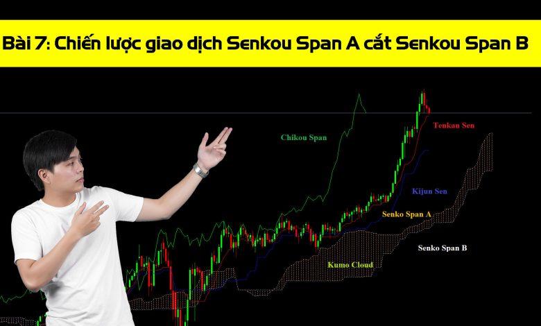 Chien-luoc-giao-dich-ichimoku-senkou-span-a-cat-senkou-span-b