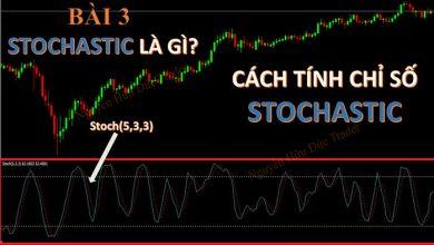 Photo of Stochastic Oscillator là gì? Hướng dẫn tính toán Stochastic chi tiết chính xác (Bài 3)