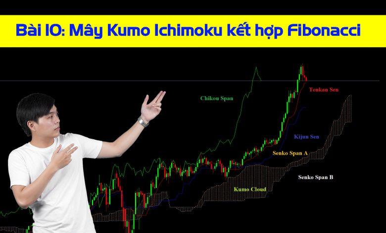 May-Kumo-Ichimoku-ket-hop-Fibonacci