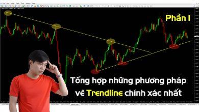 Photo of Tổng hợp những phương pháp vẽ Trendline chính xác nhất (Phần 1)