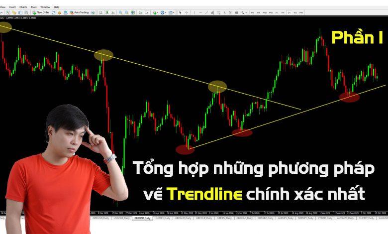 Tong-hop-nhung-phuong-phap-ve-Trendline-chinh-xac-nhat-Phan-1