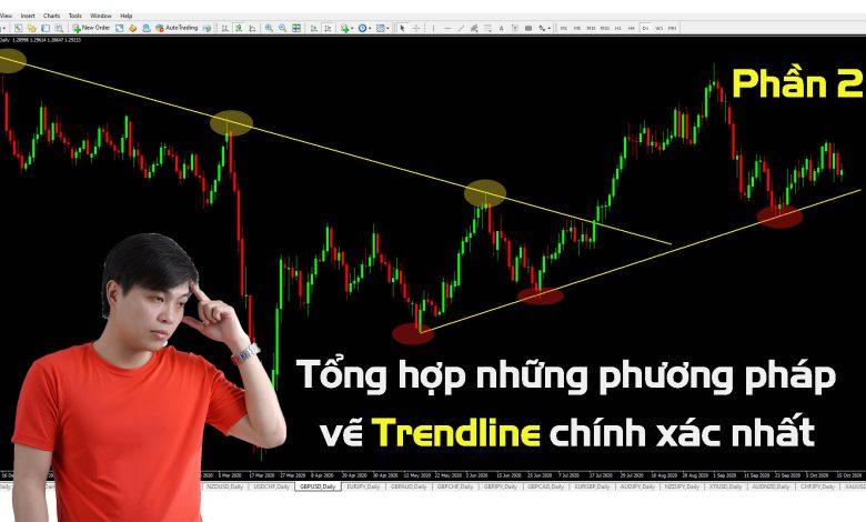 Tong-hop-nhung-phuong-phap-ve-Trendline-chinh-xac-nhat-Phan-2