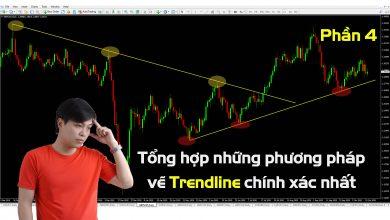 Photo of Tổng hợp những phương pháp vẽ Trendline chính xác nhất (Phần 4)