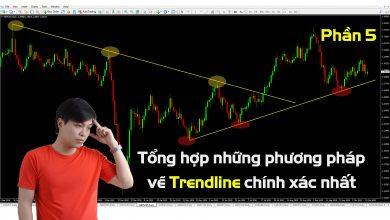 Photo of Tổng hợp những phương pháp vẽ Trendline chính xác nhất (Phần 5)