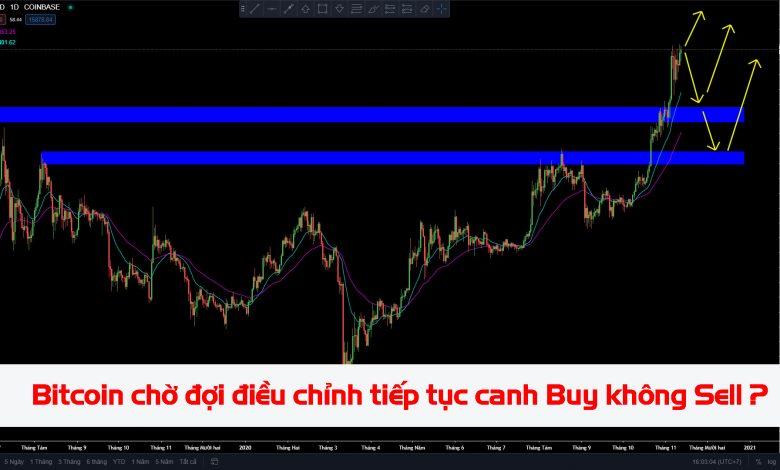 Bitcoin-tang-manh-16200