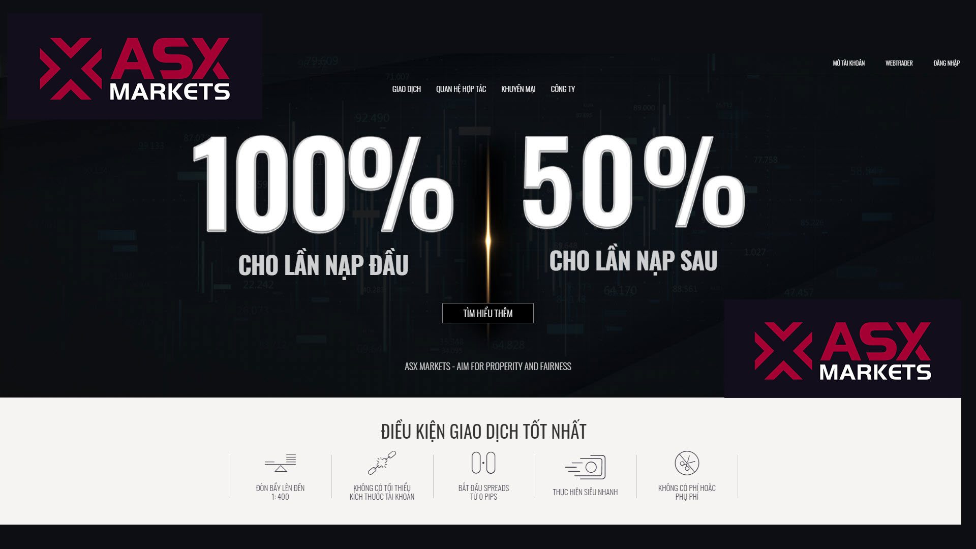 Photo of Sàn Giao Dịch ASX Markets Có Gì Thu Hút?