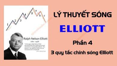 Photo of Lý thuyết sóng Elliott (The Elliott Way Theory) – Ba quy tắc chính của sóng Elliott (Phần 4)