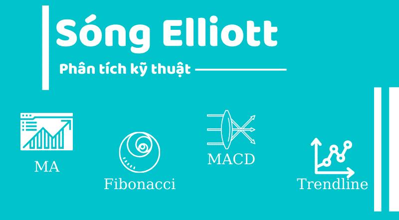 Tổng kết về sóng Elliott